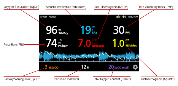 Masimo - Rainbow Set Pulse Oximeters